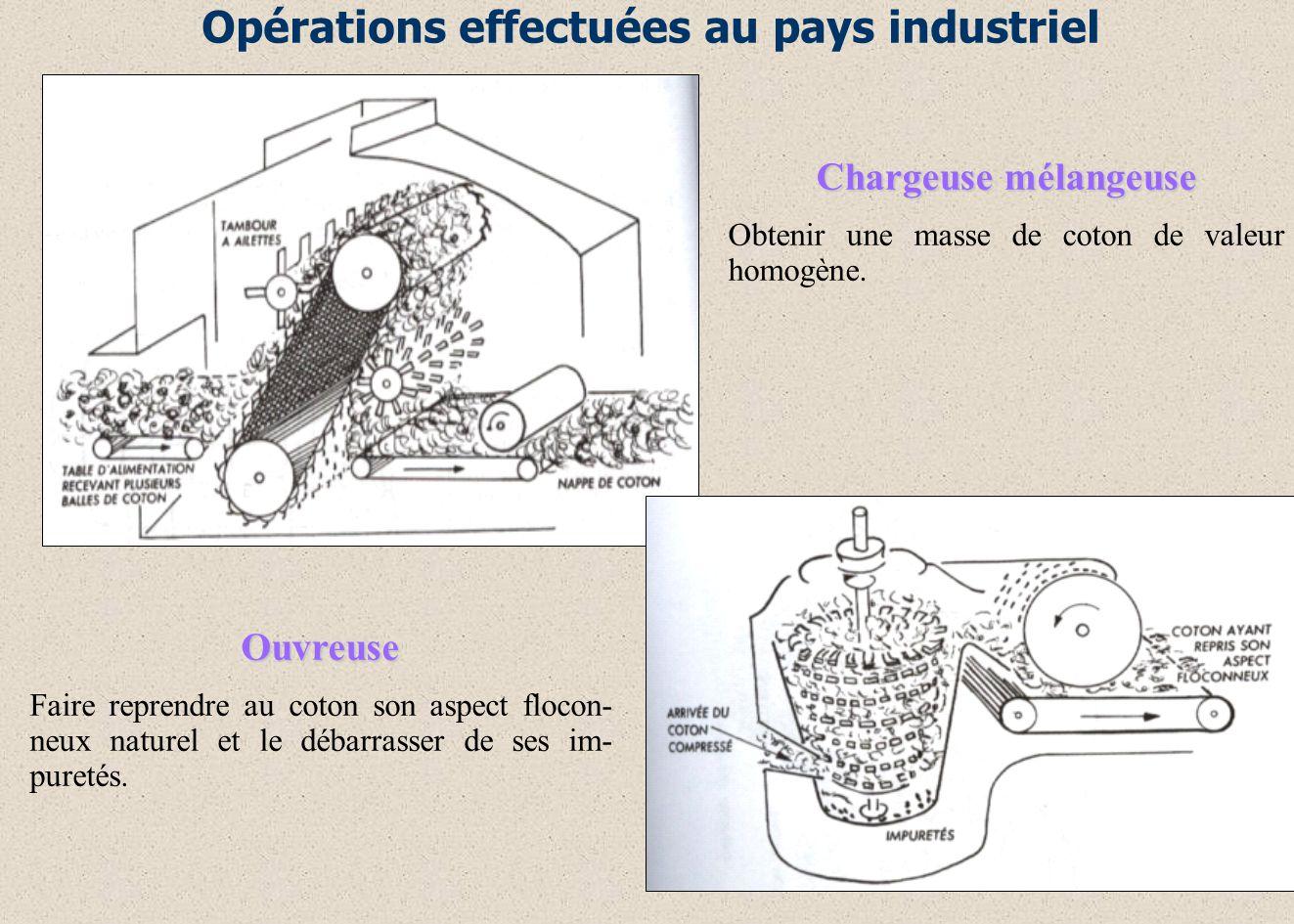 Opérations effectuées au pays industriel Chargeuse mélangeuse Obtenir une masse de coton de valeur homogène. Ouvreuse Faire reprendre au coton son asp