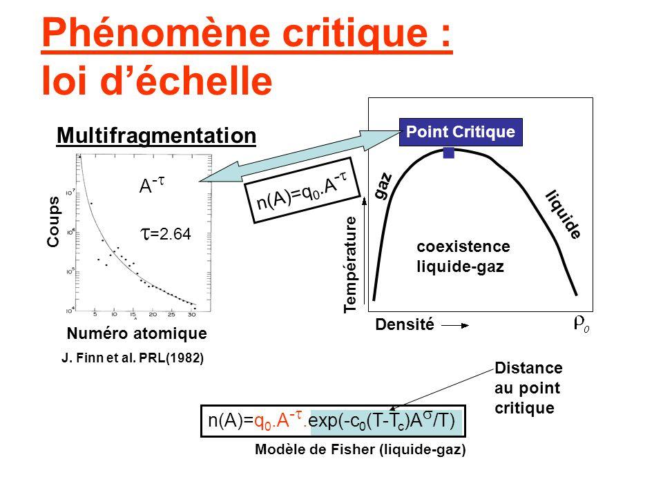 Phénomène critique : loi déchelle Multifragmentation multi fragmentation Densité Température n(A)=q 0.A -.exp(-c 0 (T-T c )A /T) Modèle de Fisher (liq