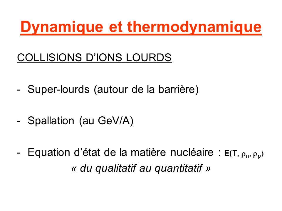 Dynamique et thermodynamique COLLISIONS DIONS LOURDS -Super-lourds (autour de la barrière) -Spallation (au GeV/A) -Equation détat de la matière nucléa