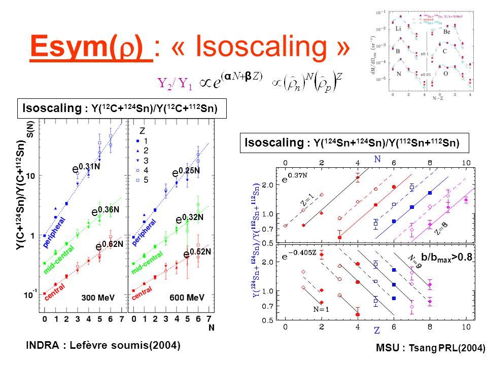 Esym( ) : « Isoscaling » Y 2 / Y 1 Isoscaling : Y( 124 Sn+ 124 Sn)/Y( 112 Sn+ 112 Sn) b/b max >0.8 Y(C+ 124 Sn)/Y(C+ 112 Sn) e 0.31N e 0.36N e 0.62N e
