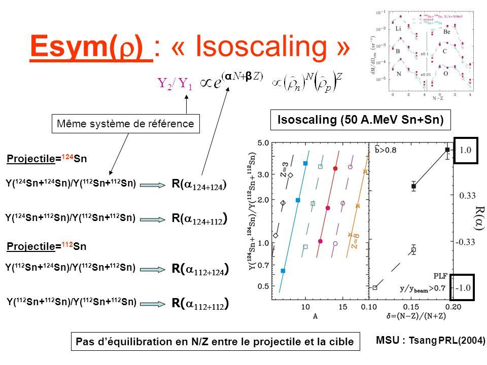 Esym( ) : « Isoscaling » Y 2 / Y 1 Isoscaling (50 A.MeV Sn+Sn) MSU : Tsang PRL(2004) Y( 124 Sn+ 124 Sn)/Y( 112 Sn+ 112 Sn) R( Y( 124 Sn+ 112 Sn)/Y( 11