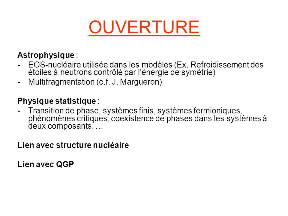OUVERTURE Astrophysique : -EOS-nucléaire utilisée dans les modèles (Ex. Refroidissement des étoiles à neutrons contrôlé par lénergie de symétrie) -Mul