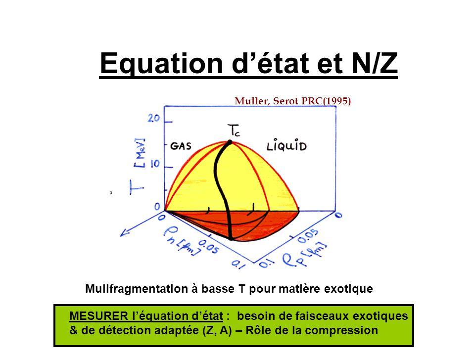Muller, Serot PRC(1995) Equation détat et N/Z MESURER léquation détat : besoin de faisceaux exotiques & de détection adaptée (Z, A) – Rôle de la compr