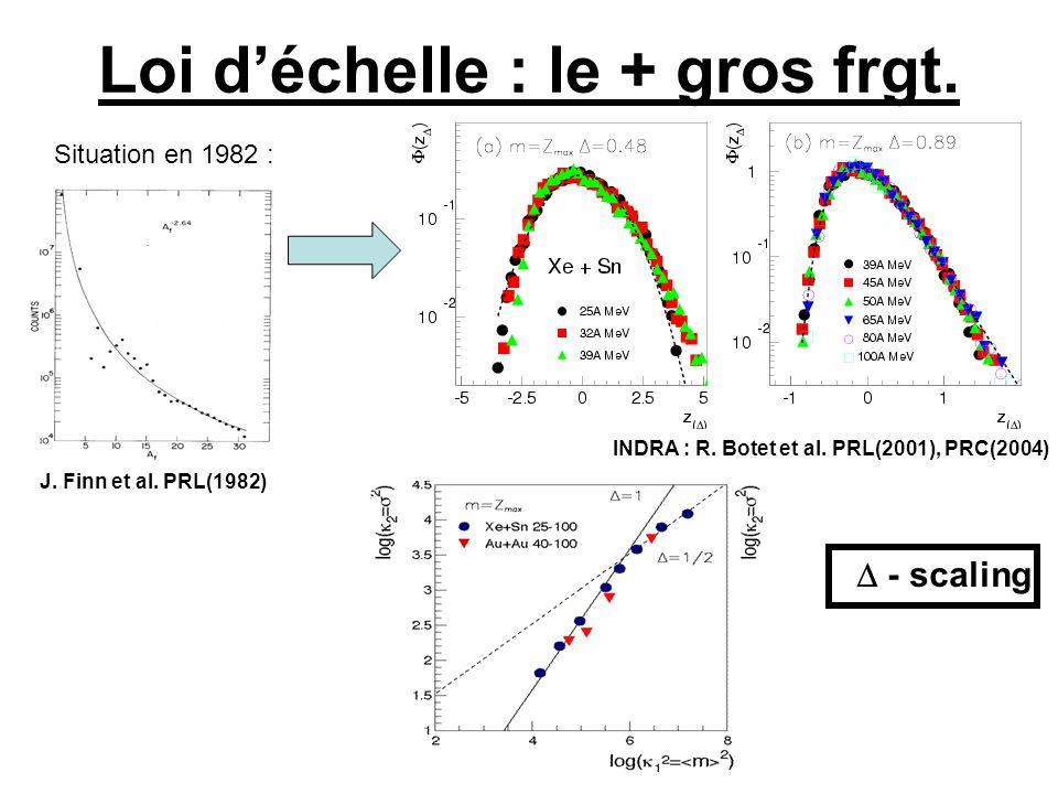 Loi déchelle : le + gros frgt. Situation en 1982 : J. Finn et al. PRL(1982) INDRA : R. Botet et al. PRL(2001), PRC(2004) - scaling