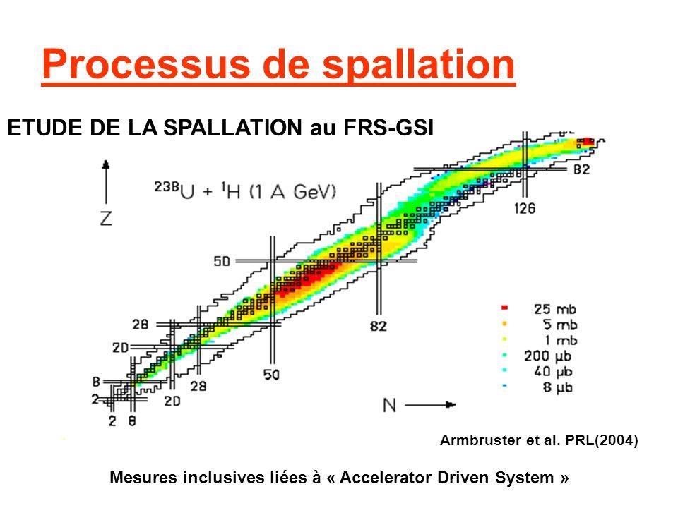 Processus de spallation Armbruster et al. PRL(2004) ETUDE DE LA SPALLATION au FRS-GSI Mesures inclusives liées à « Accelerator Driven System »