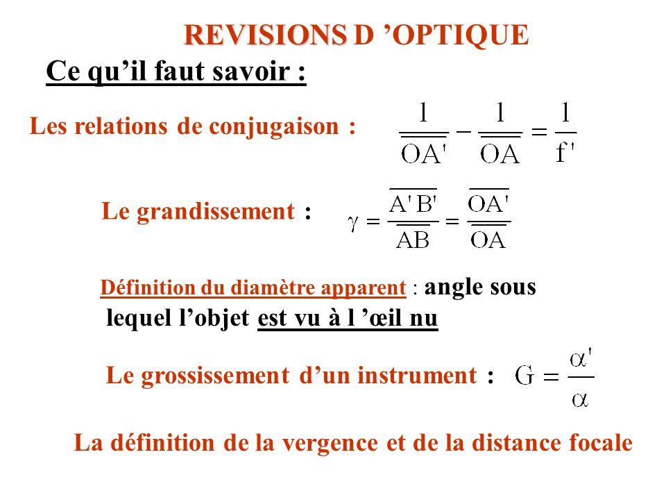 REVISIONS REVISIONS D OPTIQUE Ce quil faut savoir : Les relations de conjugaison : Le grandissement : Définition du diamètre apparent : angle sous leq