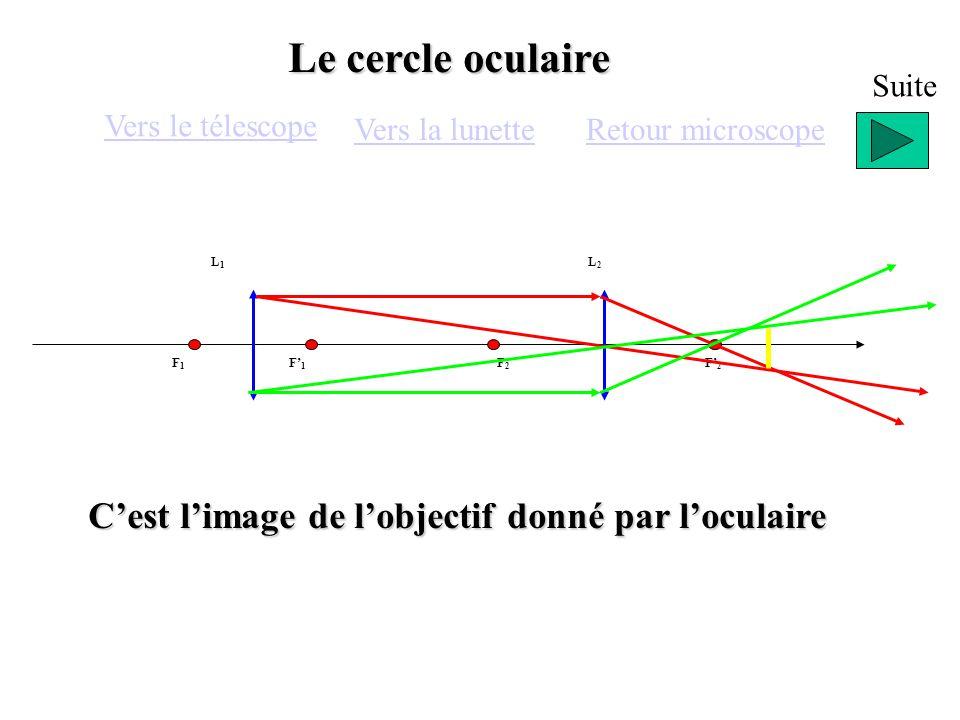 F1F1 F1F1 F2F2 F2F2 L1L1 L2L2 Le cercle oculaire Cest limage de lobjectif donné par loculaire Vers le télescope Vers la lunetteRetour microscope Suite