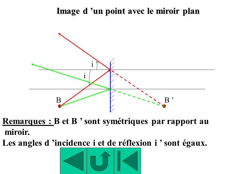 Image d un point avec le miroir plan BB Remarques : B et B sont symétriques par rapport au miroir. Les angles d incidence i et de réflexion i sont éga