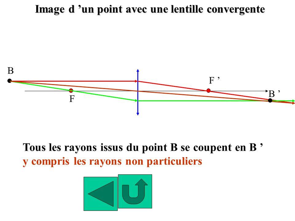 Image d un point avec une lentille convergente B B F F Tous les rayons issus du point B se coupent en B y compris les rayons non particuliers