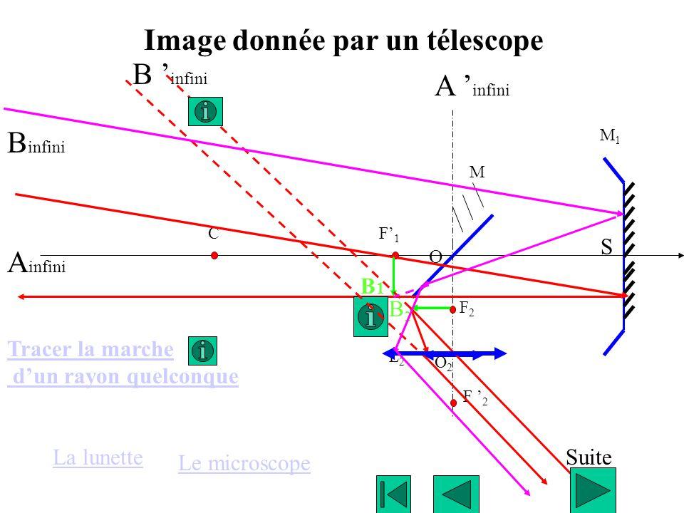 Image donnée par un télescope CF1F1 F2F2 M1M1 L2L2 M O S O2O2 F 2 B infini A infini B infini A infini B1B1 B2B2 Tracer la marche dun rayon quelconque