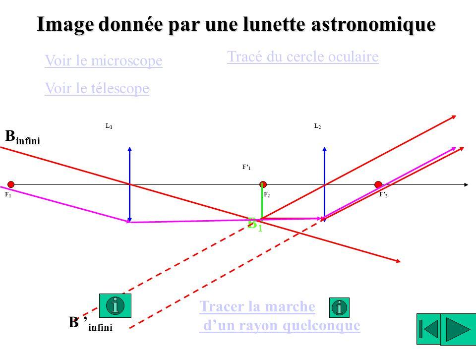 Image donnée par une lunette astronomique F1F1 F1F1 F2F2 F2F2 L1L1 L2L2 B infini B1B1 Tracer la marche dun rayon quelconque Voir le télescope Tracé du
