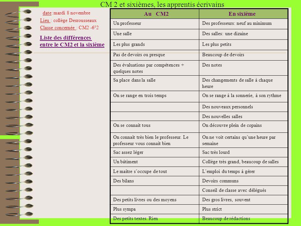 CM 2 et sixièmes, les apprentis écrivains date: mardi 8 novembre Lieu : collège Desrousseaux Classe concernée : CM2 -6°2 Liste des différences entre l