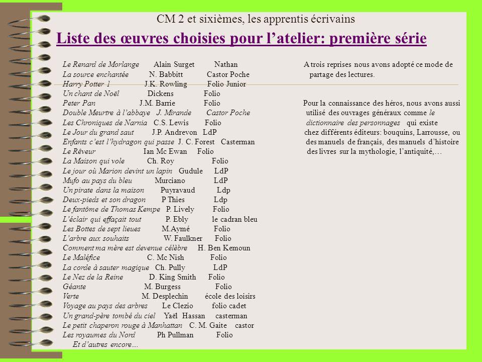 CM 2 et sixièmes, les apprentis écrivains Liste des œuvres choisies pour latelier: première série Le Renard de Morlange Alain Surget Nathan A trois re