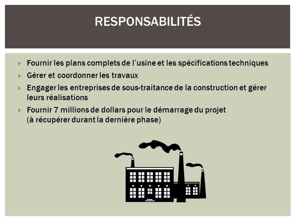 RESPONSABILITÉS Fournir les plans complets de lusine et les spécifications techniques Gérer et coordonner les travaux Engager les entreprises de sous-traitance de la construction et gérer leurs réalisations Fournir 7 millions de dollars pour le démarrage du projet (à récupérer durant la dernière phase)