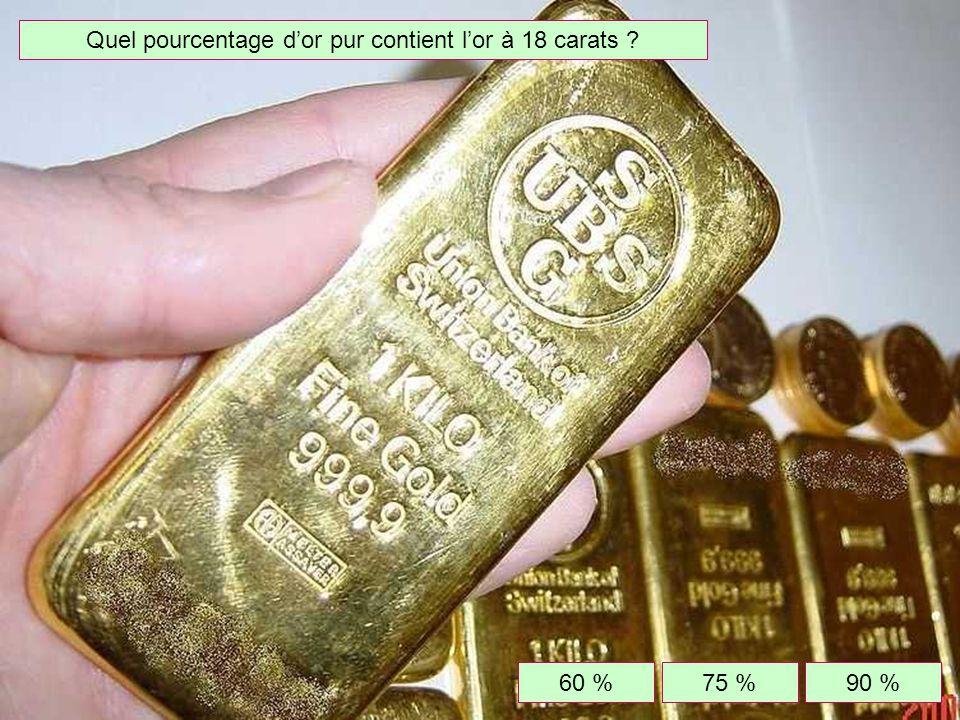 A combien de milligrammes équivaut un carat ? 200 mg50 mg100 mg