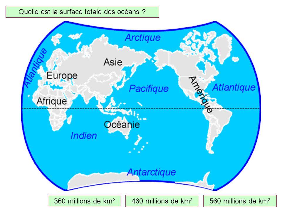 Où vivait le dodo ? (oiseau disparu au XVIIe siècle) Australie Île Maurice Japon
