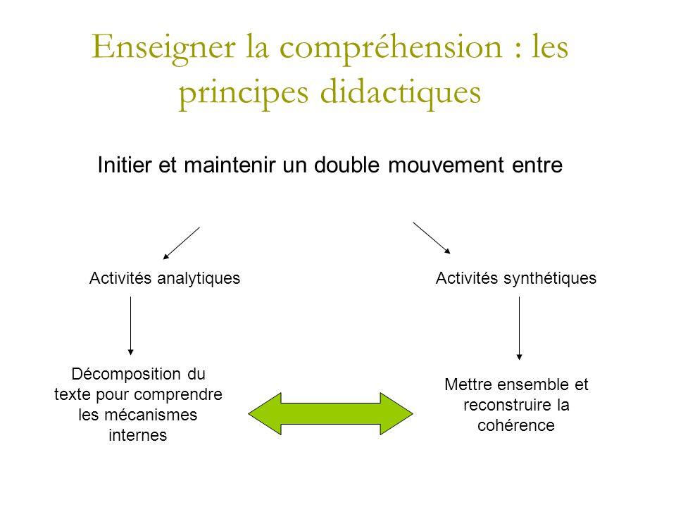 Enseigner la compréhension : les principes didactiques Initier et maintenir un double mouvement entre Activités analytiquesActivités synthétiques Déco