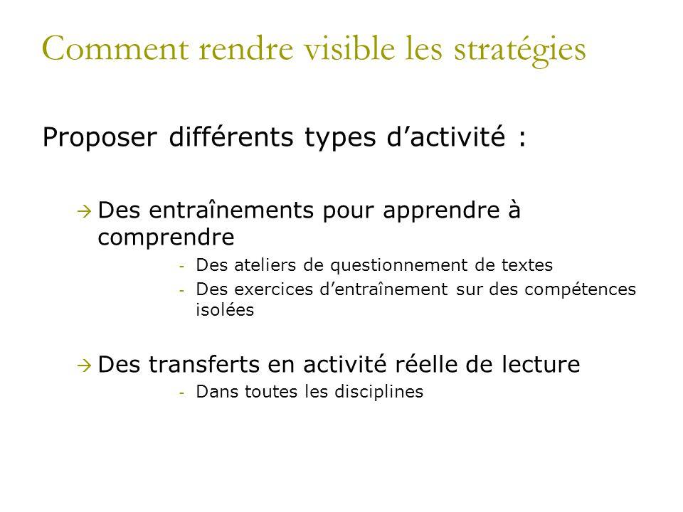 Comment rendre visible les stratégies Proposer différents types dactivité : Des entraînements pour apprendre à comprendre - Des ateliers de questionne
