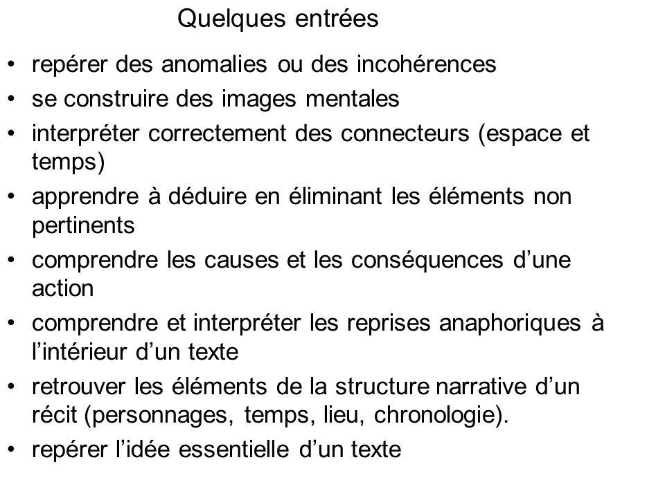 Quelques entrées repérer des anomalies ou des incohérences se construire des images mentales interpréter correctement des connecteurs (espace et temps