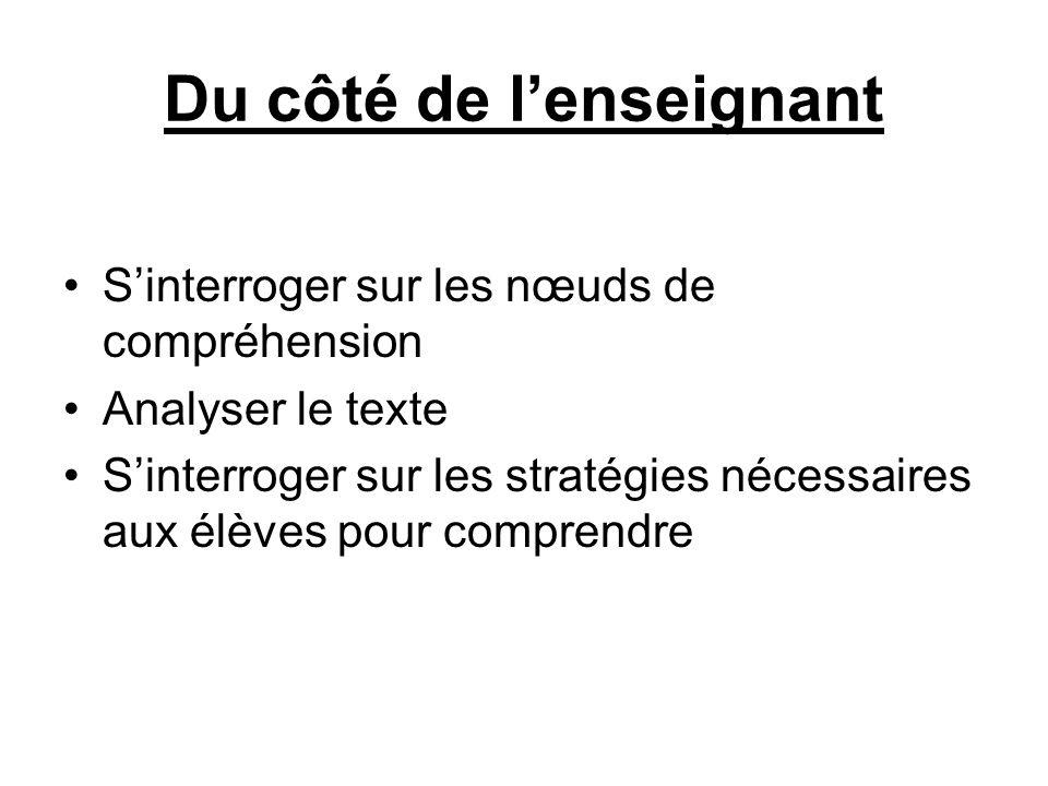 Du côté de lenseignant Sinterroger sur les nœuds de compréhension Analyser le texte Sinterroger sur les stratégies nécessaires aux élèves pour compren