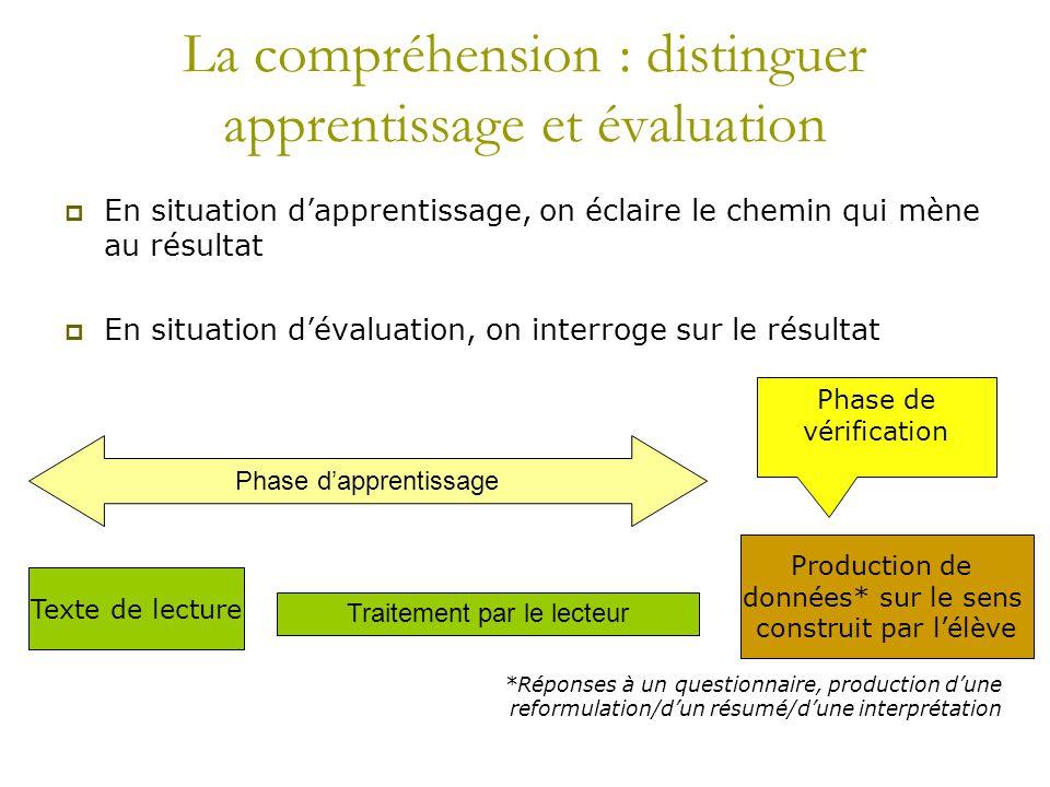 La compréhension : distinguer apprentissage et évaluation En situation dapprentissage, on éclaire le chemin qui mène au résultat En situation dévaluat