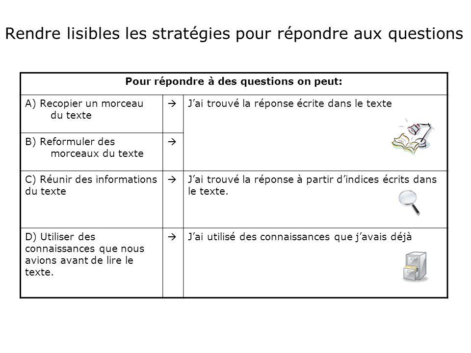 Rendre lisibles les stratégies pour répondre aux questions Pour répondre à des questions on peut: A) Recopier un morceau du texte Jai trouvé la répons