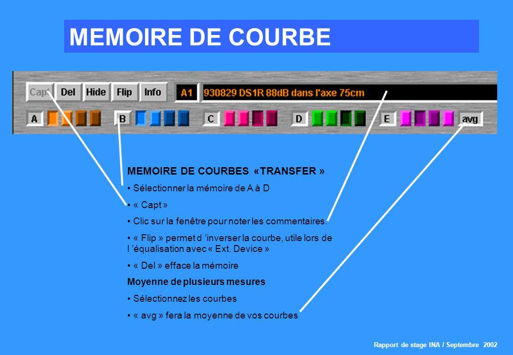 Rapport de stage INA / Septembre 2002 MEMOIRE DE COURBE MEMOIRE DE COURBES «TRANSFER » Sélectionner la mémoire de A à D « Capt » Clic sur la fenêtre p