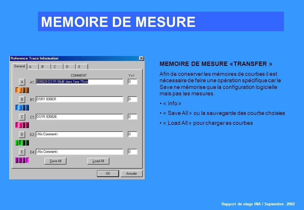 Rapport de stage INA / Septembre 2002 MEMOIRE DE MESURE MEMOIRE DE MESURE «TRANSFER » Afin de conserver les mémoires de courbes il est nécessaire de faire une opération spécifique car le Save ne mémorise que la configuration logicielle mais pas les mesures.