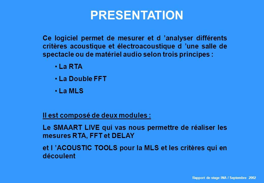 Rapport de stage INA / Septembre 2002 PRESENTATION Ce logiciel permet de mesurer et d analyser différents critères acoustique et électroacoustique d u