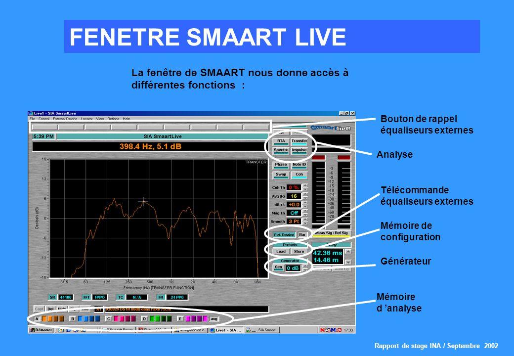 Rapport de stage INA / Septembre 2002 FENETRE SMAART LIVE La fenêtre de SMAART nous donne accès à différentes fonctions : Analyse Mémoire d analyse Mémoire de configuration Générateur Télécommande équaliseurs externes Bouton de rappel équaliseurs externes