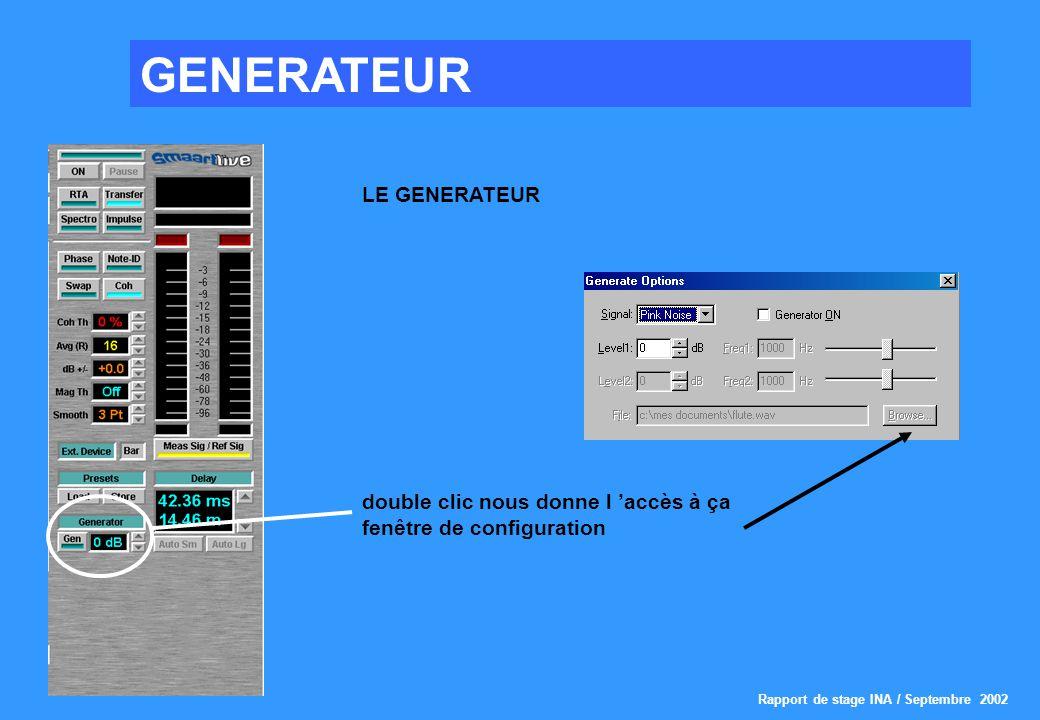 Rapport de stage INA / Septembre 2002 CABLAGE EN DOUBLE FFT CABLAGE DU SMAART Par défaut le signal de référence est sur l entrée Right de la carte son de l ordinateur ORDINATEUR OUT LRLR IN RLRL Système de diffusion Micro de mesure