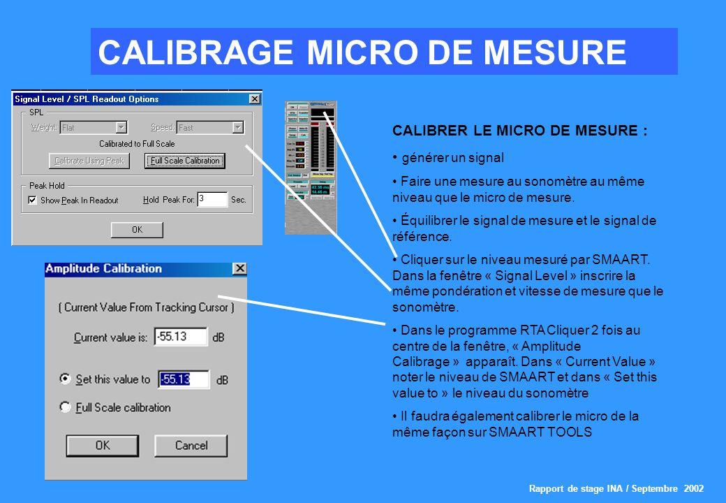 Rapport de stage INA / Septembre 2002 CALIBRAGE MICRO DE MESURE CALIBRER LE MICRO DE MESURE : générer un signal Faire une mesure au sonomètre au même