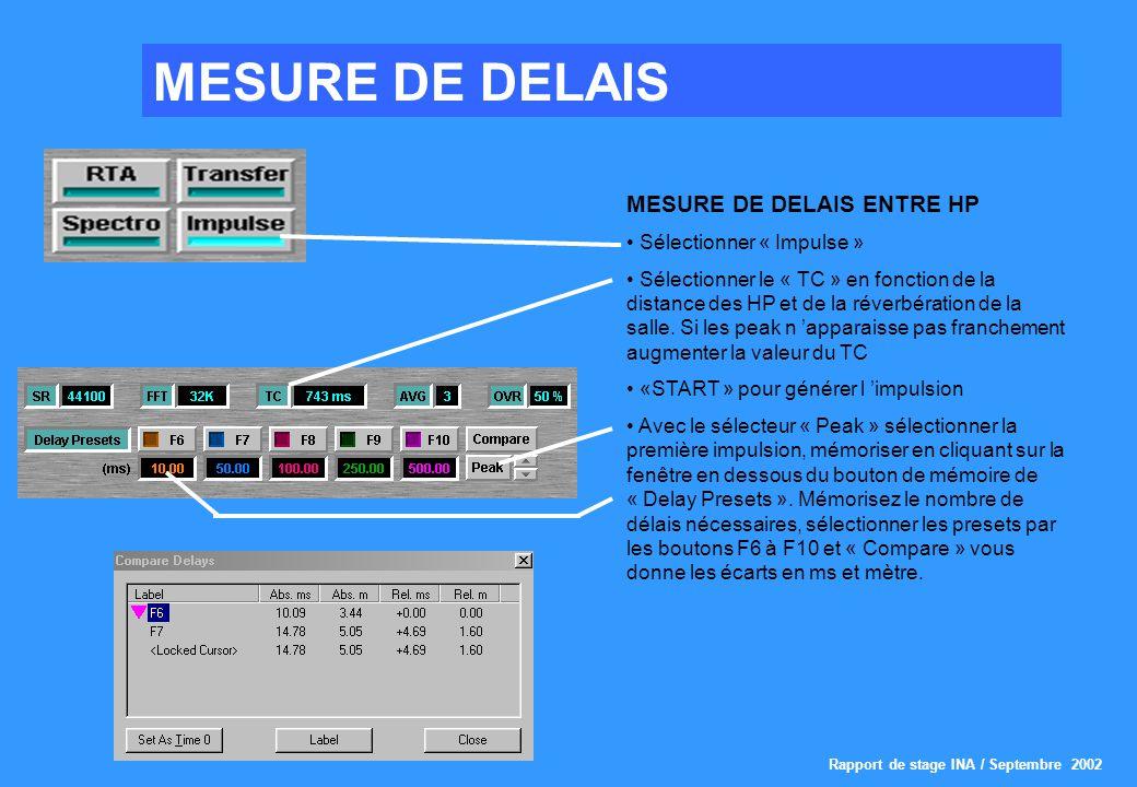 Rapport de stage INA / Septembre 2002 MESURE DE DELAIS MESURE DE DELAIS ENTRE HP Sélectionner « Impulse » Sélectionner le « TC » en fonction de la distance des HP et de la réverbération de la salle.