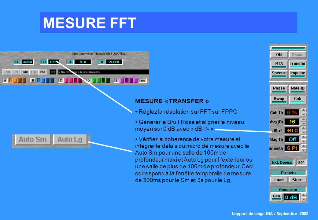Rapport de stage INA / Septembre 2002 MESURE FFT MESURE «TRANSFER » Réglez la résolution sur FFT sur FPPO Générer le Bruit Rose et aligner le niveau moyen sur 0 dB avec « dB+/- » Vérifier la cohérence de votre mesure et intégrer le délais du micro de mesure avec le Auto Sm pour une salle de 100m de profondeur maxi et Auto Lg pour l extérieur ou une salle de plus de 100m de profondeur.