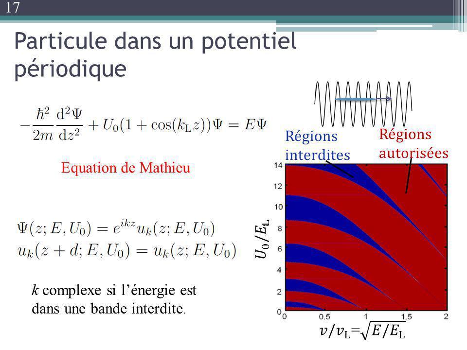Particule dans un potentiel périodique k complexe si lénergie est dans une bande interdite. Régions interdites Régions autorisées Equation de Mathieu
