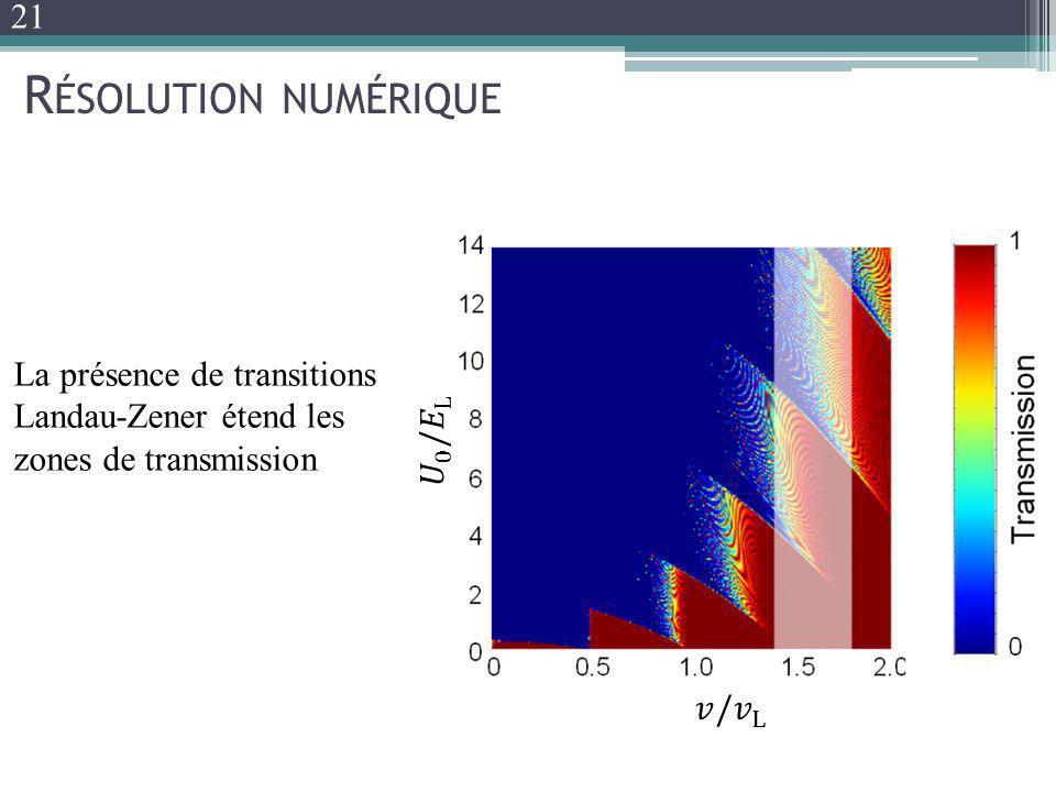 La présence de transitions Landau-Zener étend les zones de transmission R ÉSOLUTION NUMÉRIQUE 21
