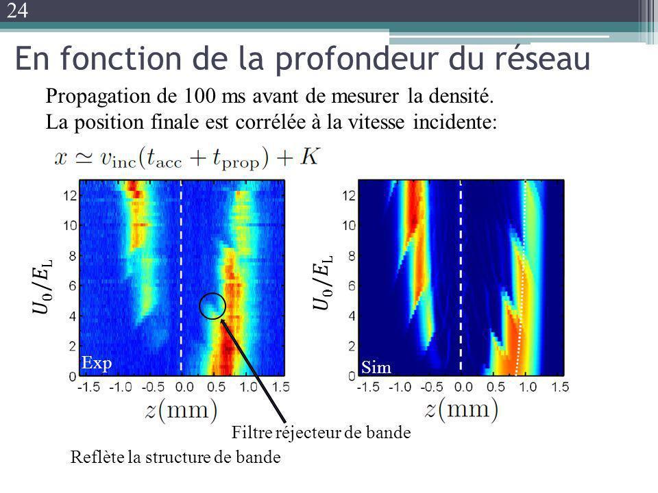 En fonction de la profondeur du réseau Propagation de 100 ms avant de mesurer la densité. La position finale est corrélée à la vitesse incidente: Filt