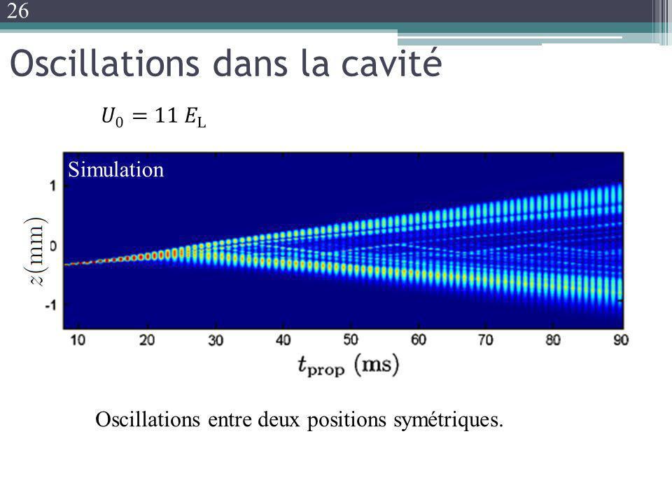 Oscillations dans la cavité Oscillations entre deux positions symétriques. Simulation 26