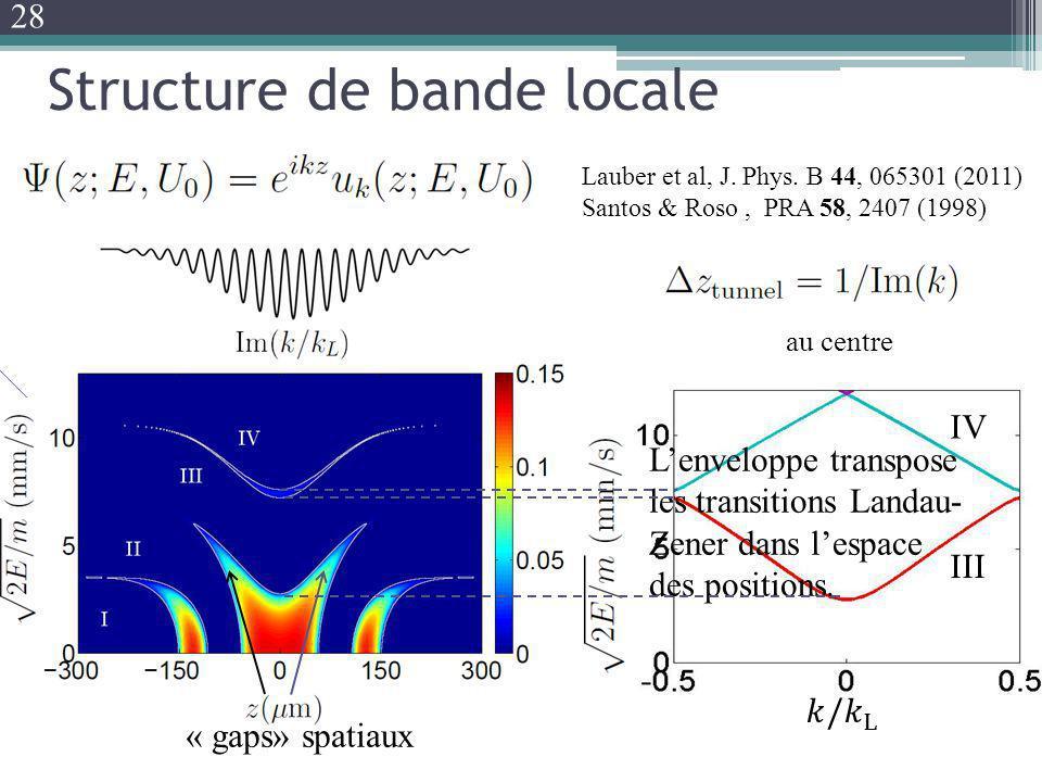 Structure de bande locale « gaps» spatiaux Lauber et al, J. Phys. B 44, 065301 (2011) Santos & Roso, PRA 58, 2407 (1998) Lenveloppe transpose les tran