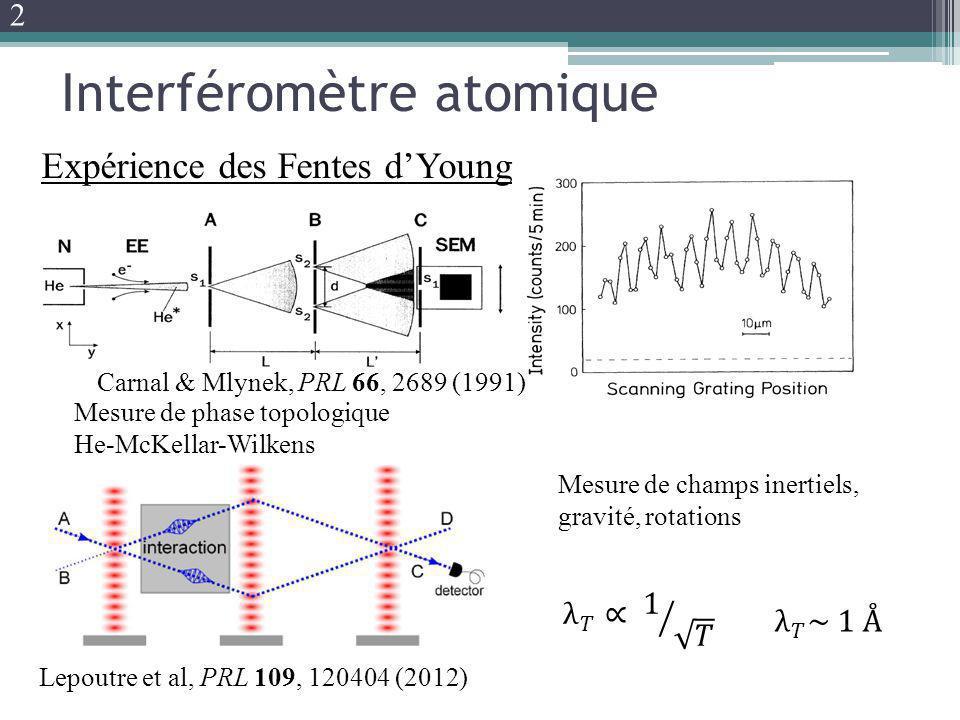 Interféromètre atomique Carnal & Mlynek, PRL 66, 2689 (1991) Lepoutre et al, PRL 109, 120404 (2012) Expérience des Fentes dYoung Mesure de phase topol