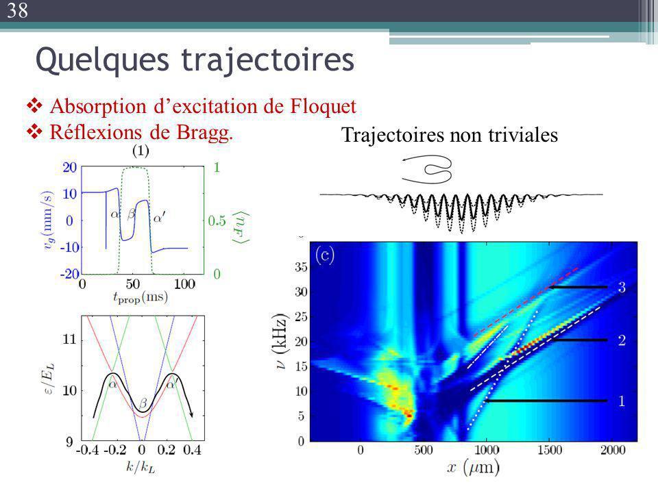 Quelques trajectoires Absorption dexcitation de Floquet Réflexions de Bragg. Trajectoires non triviales 38