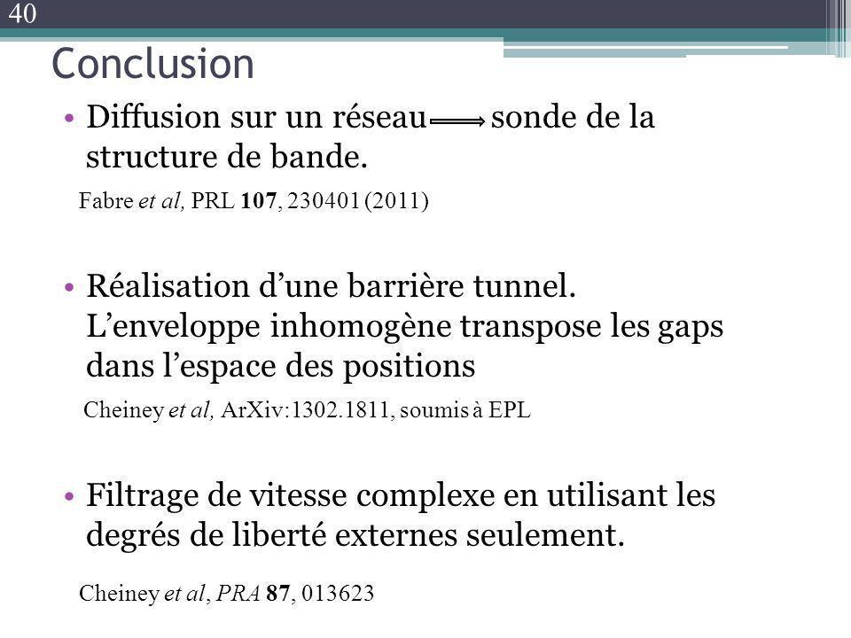 Conclusion Diffusion sur un réseau sonde de la structure de bande. Réalisation dune barrière tunnel. Lenveloppe inhomogène transpose les gaps dans les