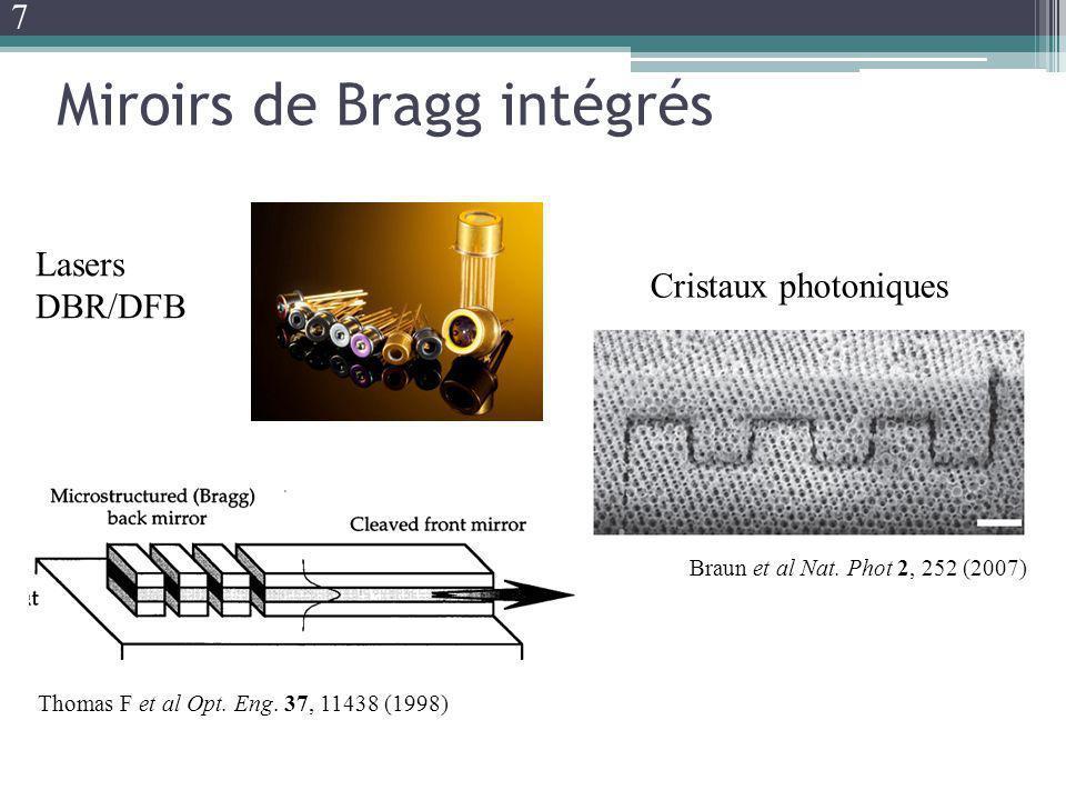 Miroirs de Bragg intégrés Lasers DBR/DFB Cristaux photoniques Thomas F et al Opt. Eng. 37, 11438 (1998) Braun et al Nat. Phot 2, 252 (2007) 7