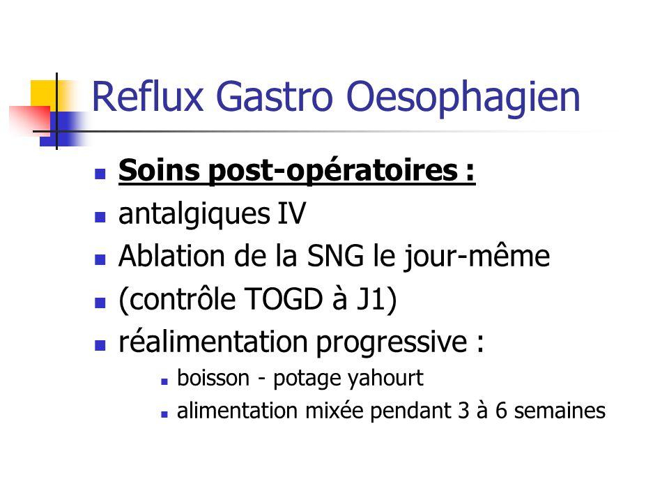 Reflux Gastro Oesophagien Soins post-opératoires : antalgiques IV Ablation de la SNG le jour-même (contrôle TOGD à J1) réalimentation progressive : bo