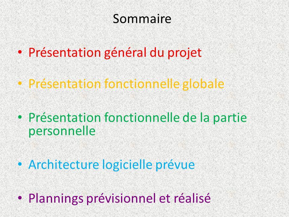 Sommaire Présentation général du projet Présentation fonctionnelle globale Présentation fonctionnelle de la partie personnelle Architecture logicielle