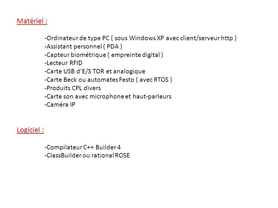 Matériel : -Ordinateur de type PC ( sous Windows XP avec client/serveur http ) -Assistant personnel ( PDA ) -Capteur biométrique ( empreinte digital )