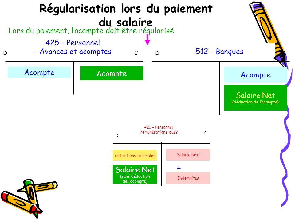 Source : Hachette Livre Éditions Hachette technique Diaporama adapté et automatisé par M.