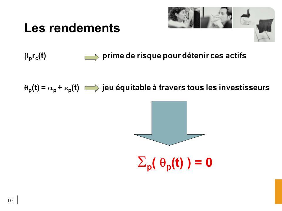 10 p r c (t) prime de risque pour détenir ces actifs p (t) = p + p (t) jeu équitable à travers tous les investisseurs p ( p (t) ) = 0 Les rendements