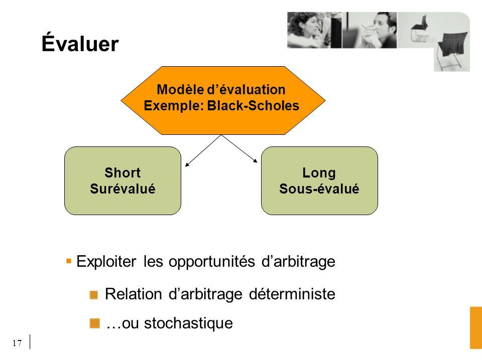 17 Évaluer Exploiter les opportunités darbitrage Relation darbitrage déterministe …ou stochastique Short Surévalué Modèle dévaluation Exemple: Black-S