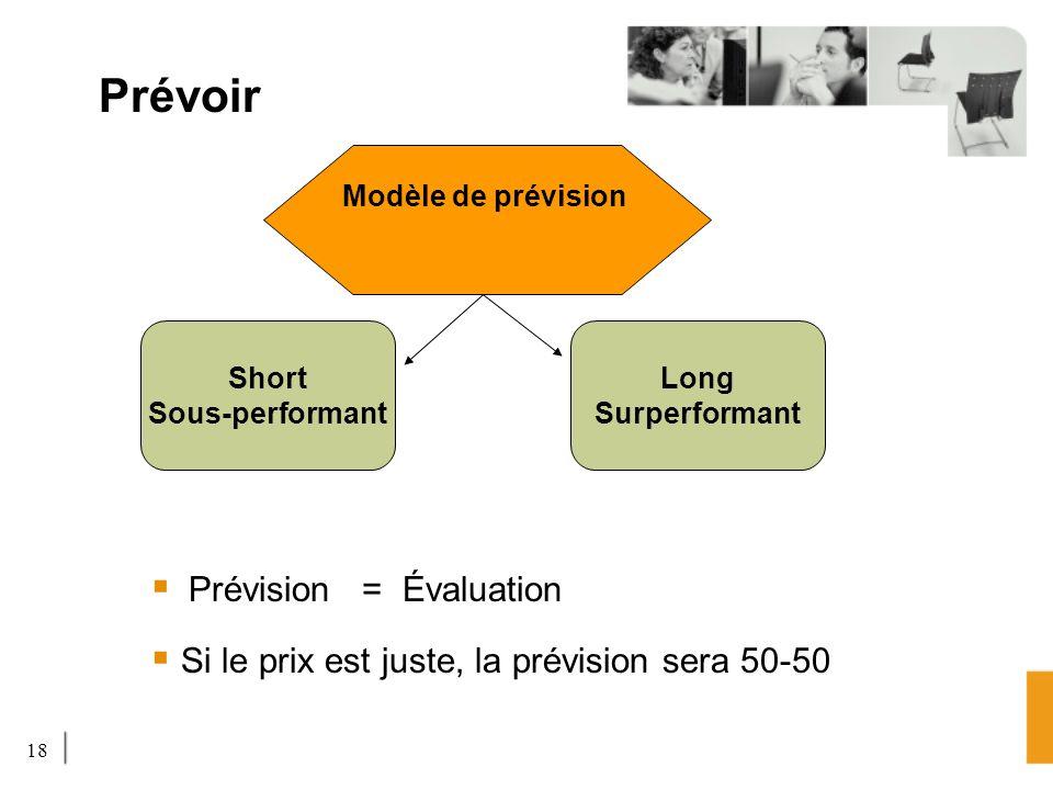 18 Prévoir Prévision = Évaluation Si le prix est juste, la prévision sera 50-50 Short Sous-performant Modèle de prévision Long Surperformant